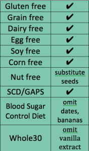 diet table almond milk